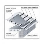 Датчик влажности крыши DEVI DEVIreg 850 III 140F1086